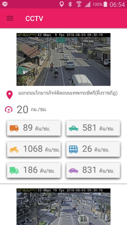 ภาพตัวอย่างแอพ Traffy Transit